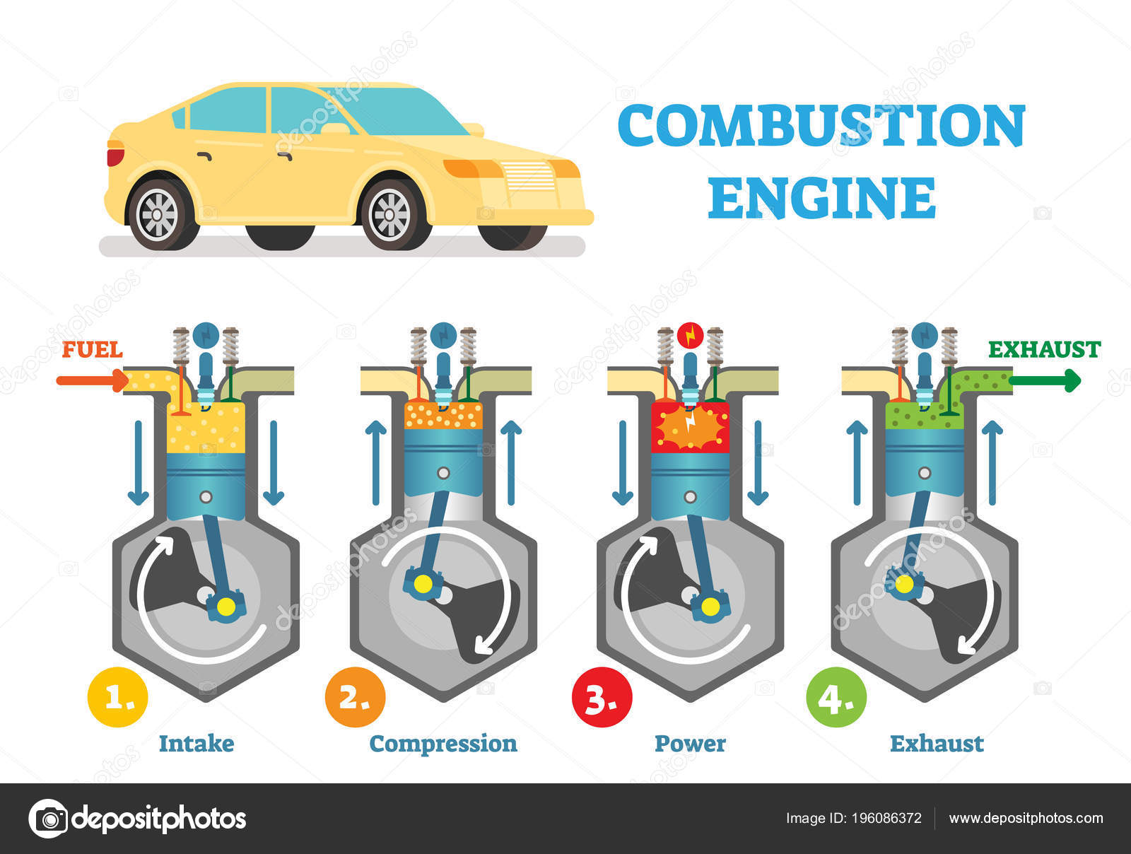 combustion engine technical vector illustration diagram with Combustion Engine Diagram combustion engine process wiring