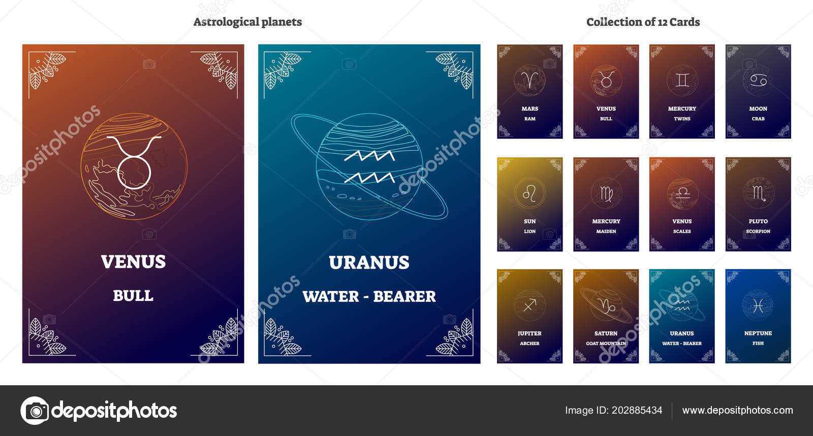 Astrological Planets And Corresponding Zodiac Sign Symbols With