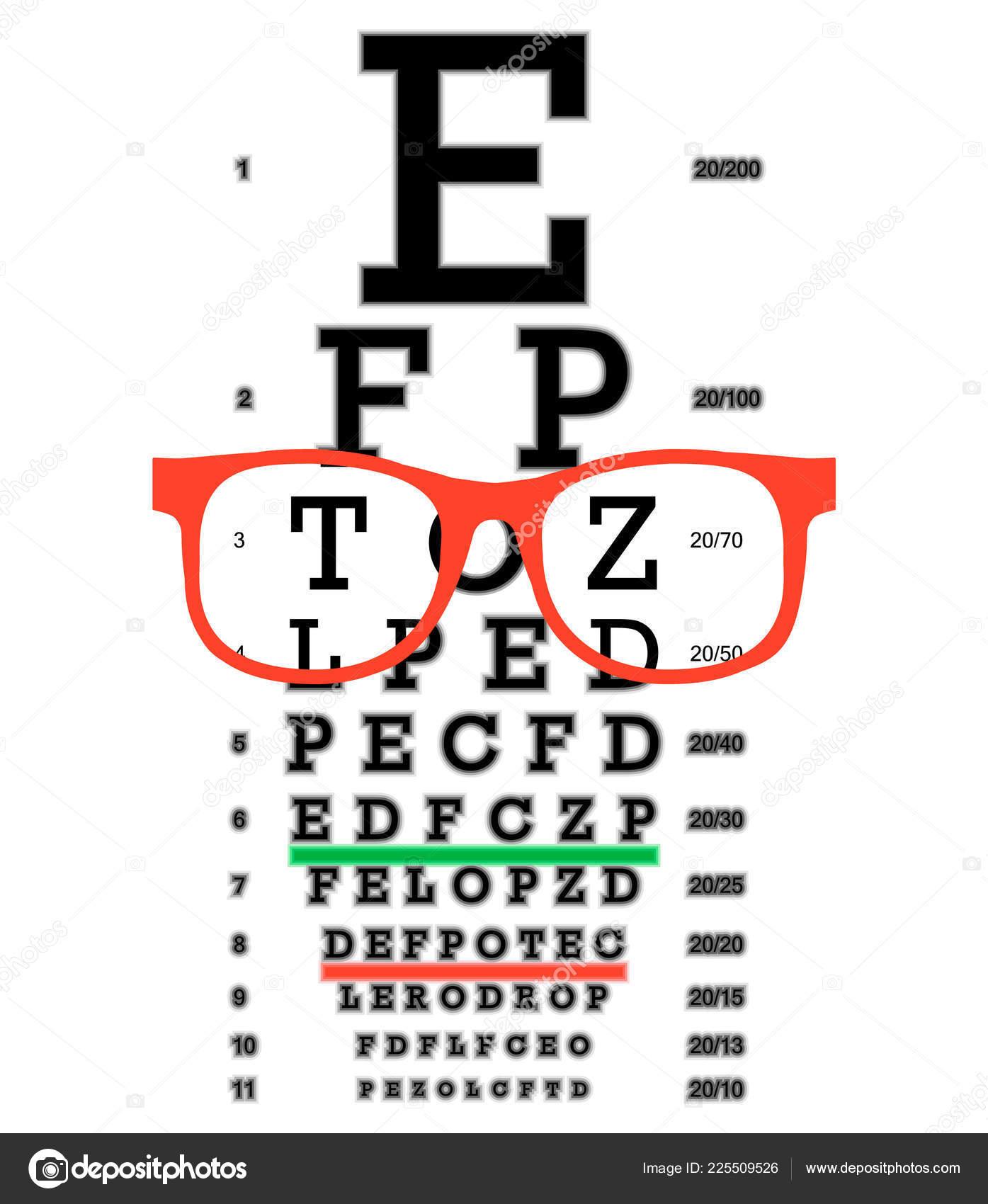 4b92397dcc Prueba de visión del ojo, miopía mala vista diagnóstico en prueba de  Snellen optométrica.