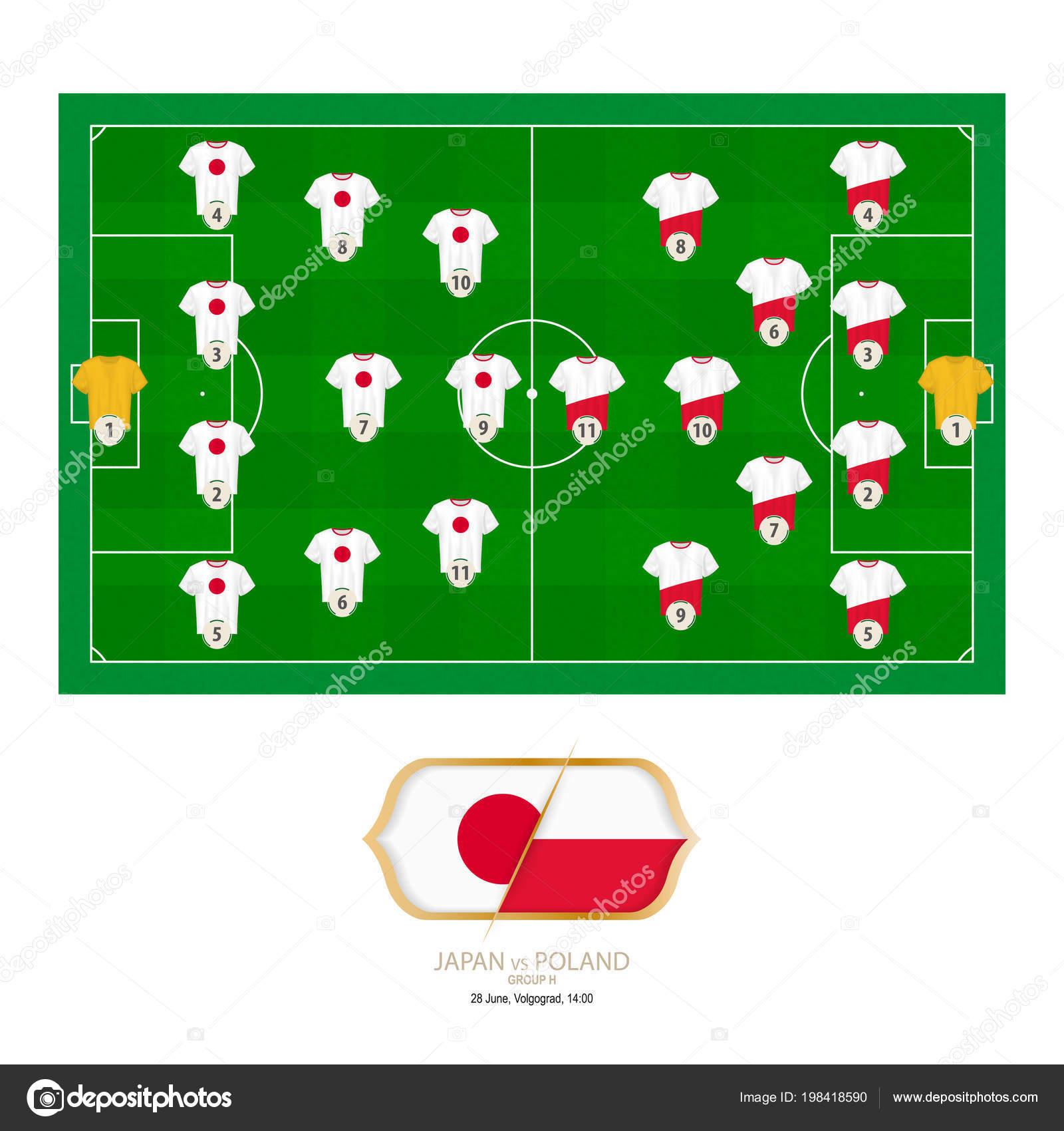 Fußballspiel Japan Gegen Polen Japan Zog System Aufstellung Polen