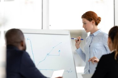 Confident female business coach giving presentation to colleagues