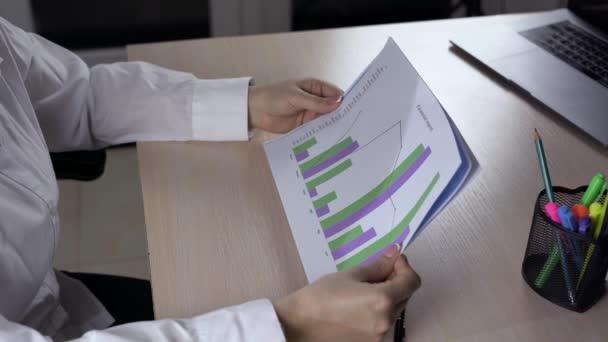 Analyzing finances, bar chart