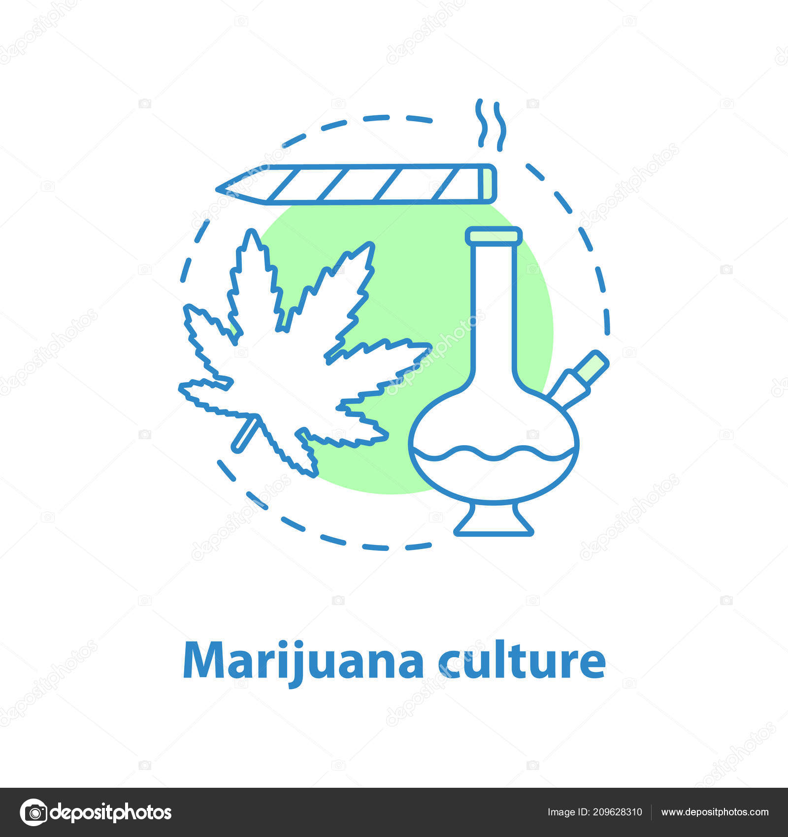 concept culture