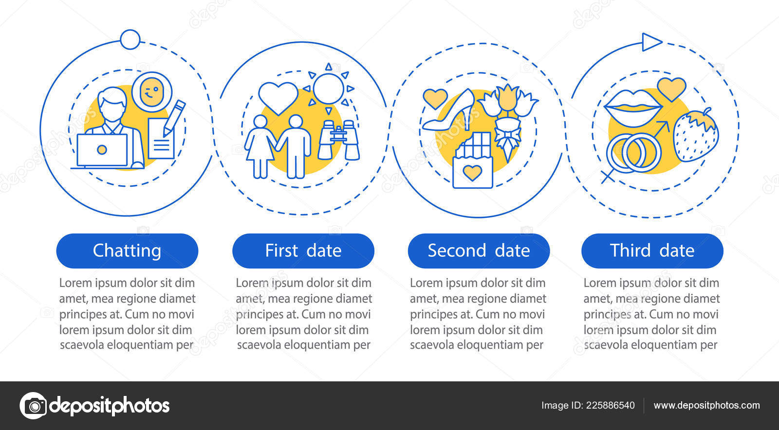 presentation online dating Trots co op matchmaking