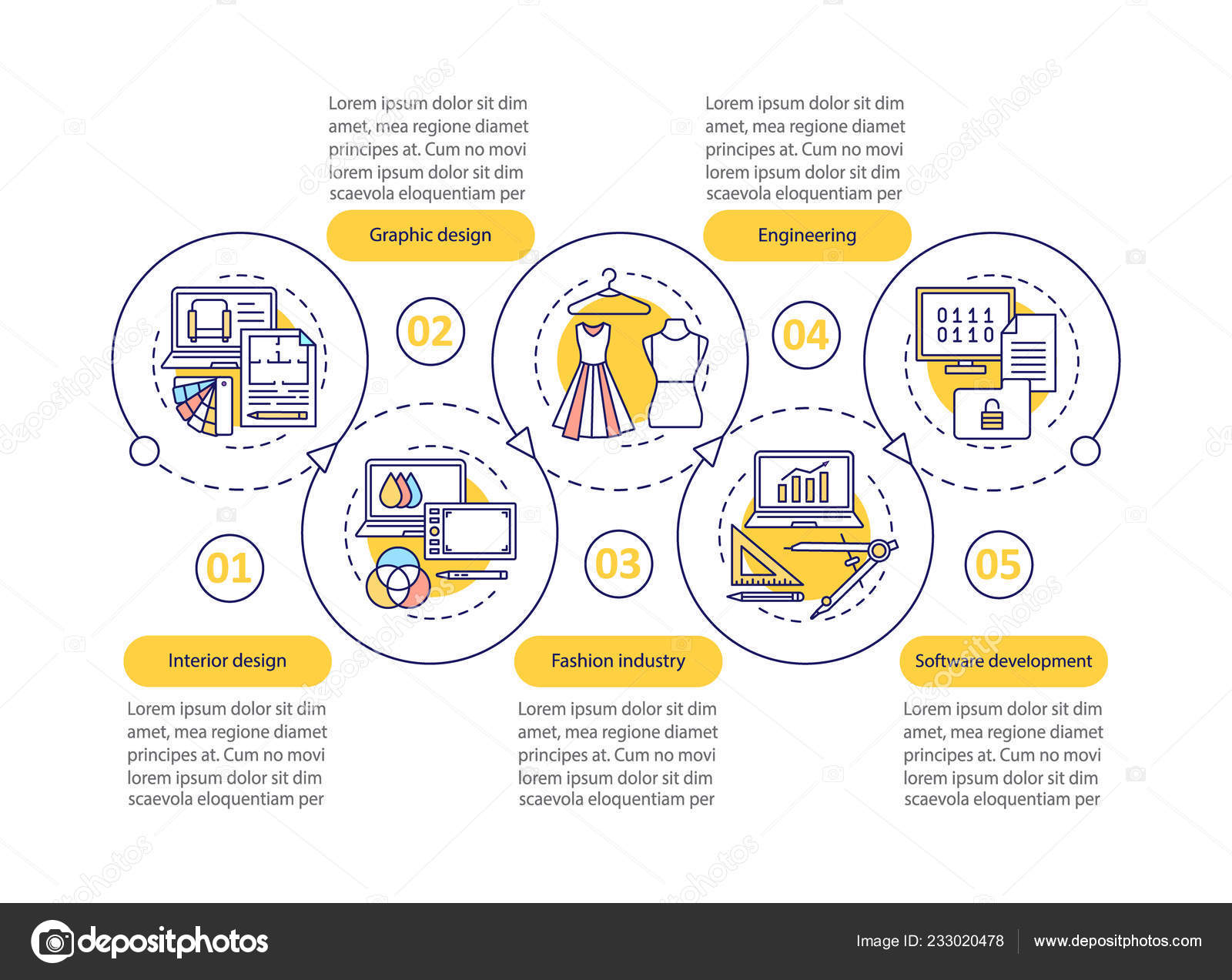 Design Industry Vector Infographic Template Fashion Graphics Software Development Engineering Stock Vector C Bsd 233020478
