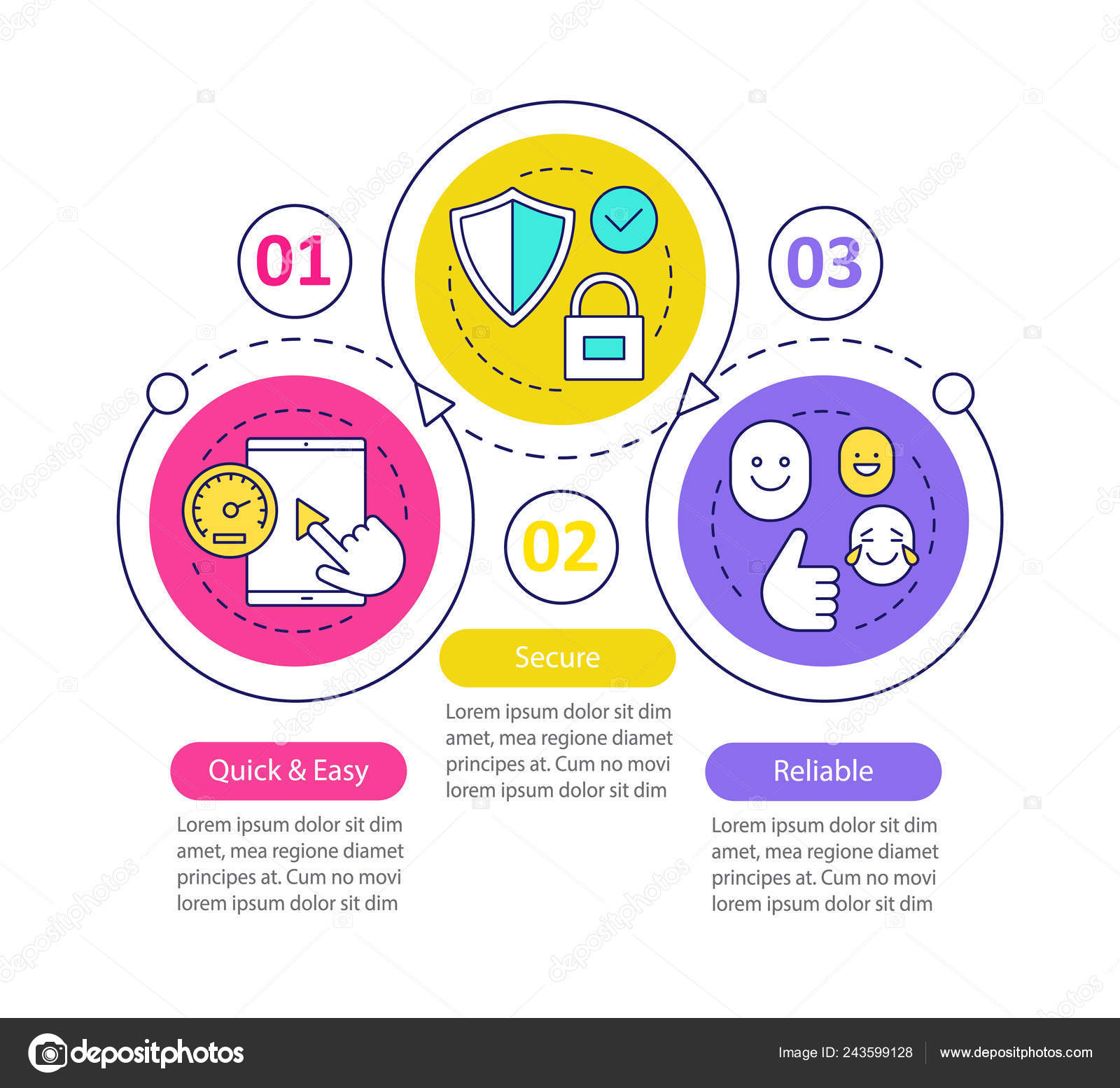 Digital Service Vector Infographic Template Quick Easy Secure