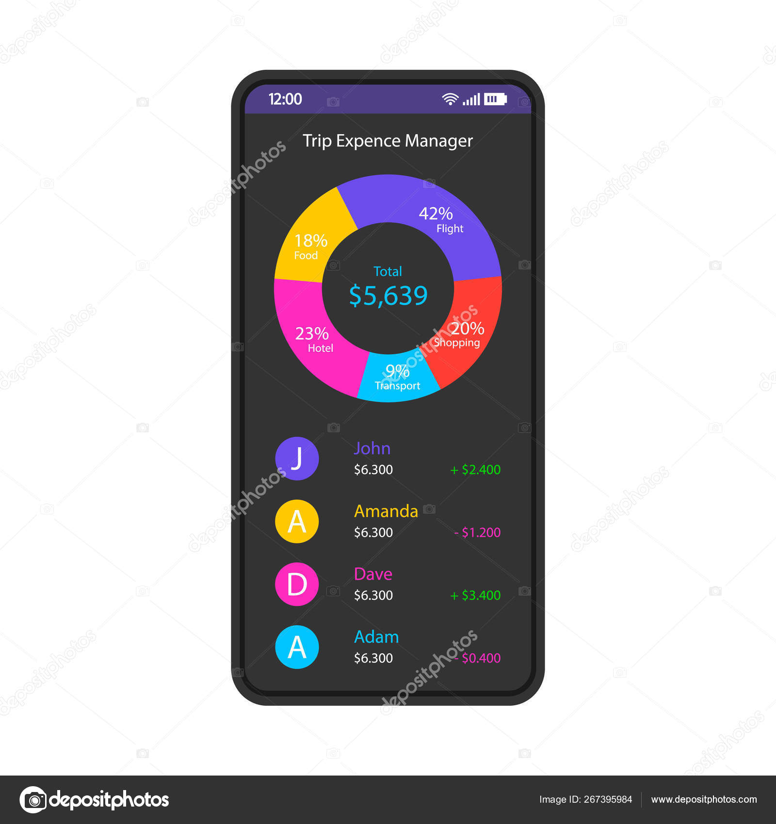 Travel budget tracker smartphone interface vector template — Stock