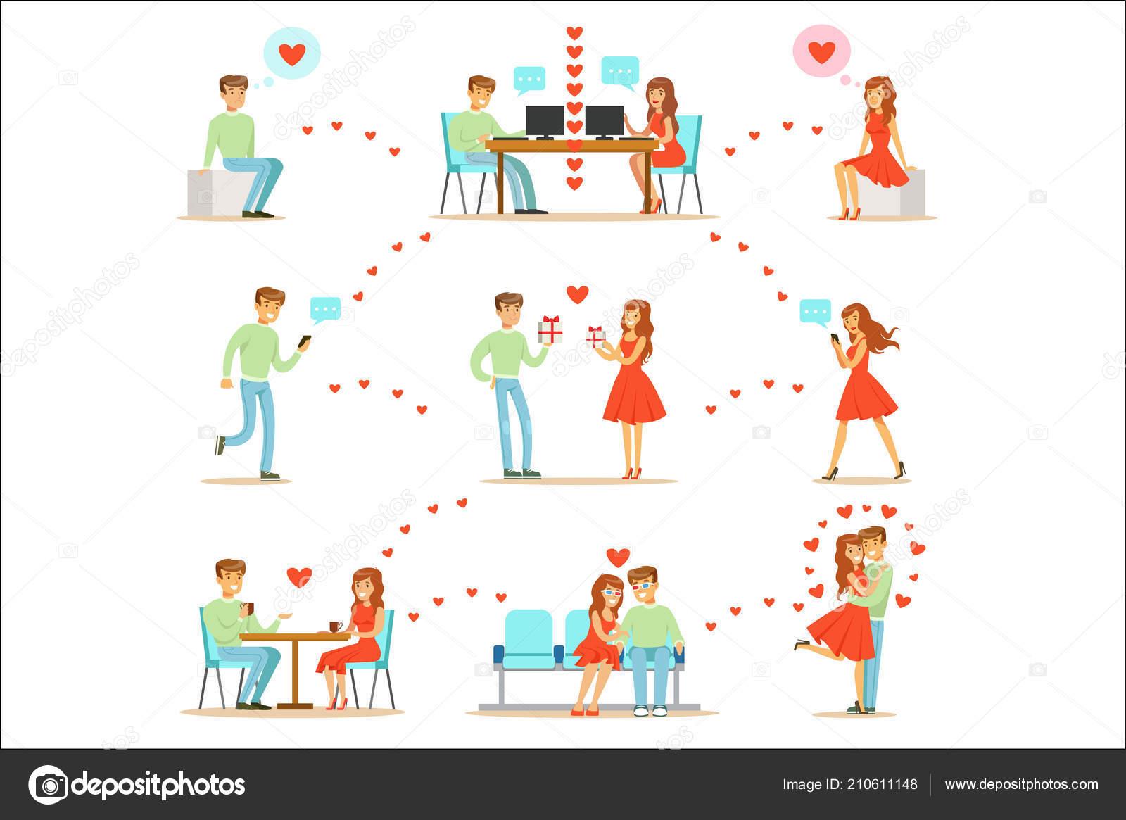Fragen an eine Frau auf einer Dating-Website