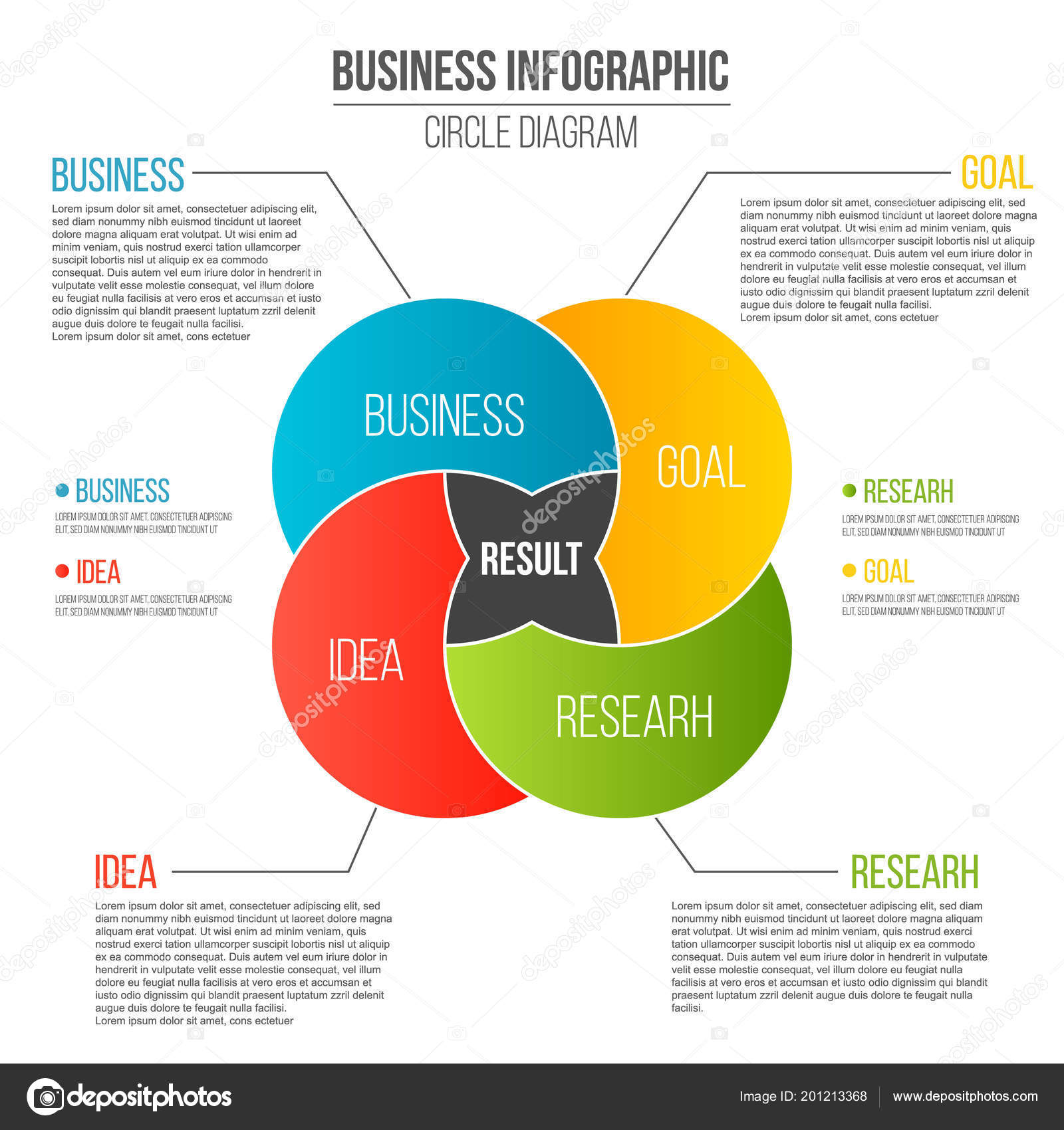 Creative vector illustration of business presentation slide template creative vector illustration of business presentation slide template circle venn diagram isolated on transparent background ccuart Choice Image