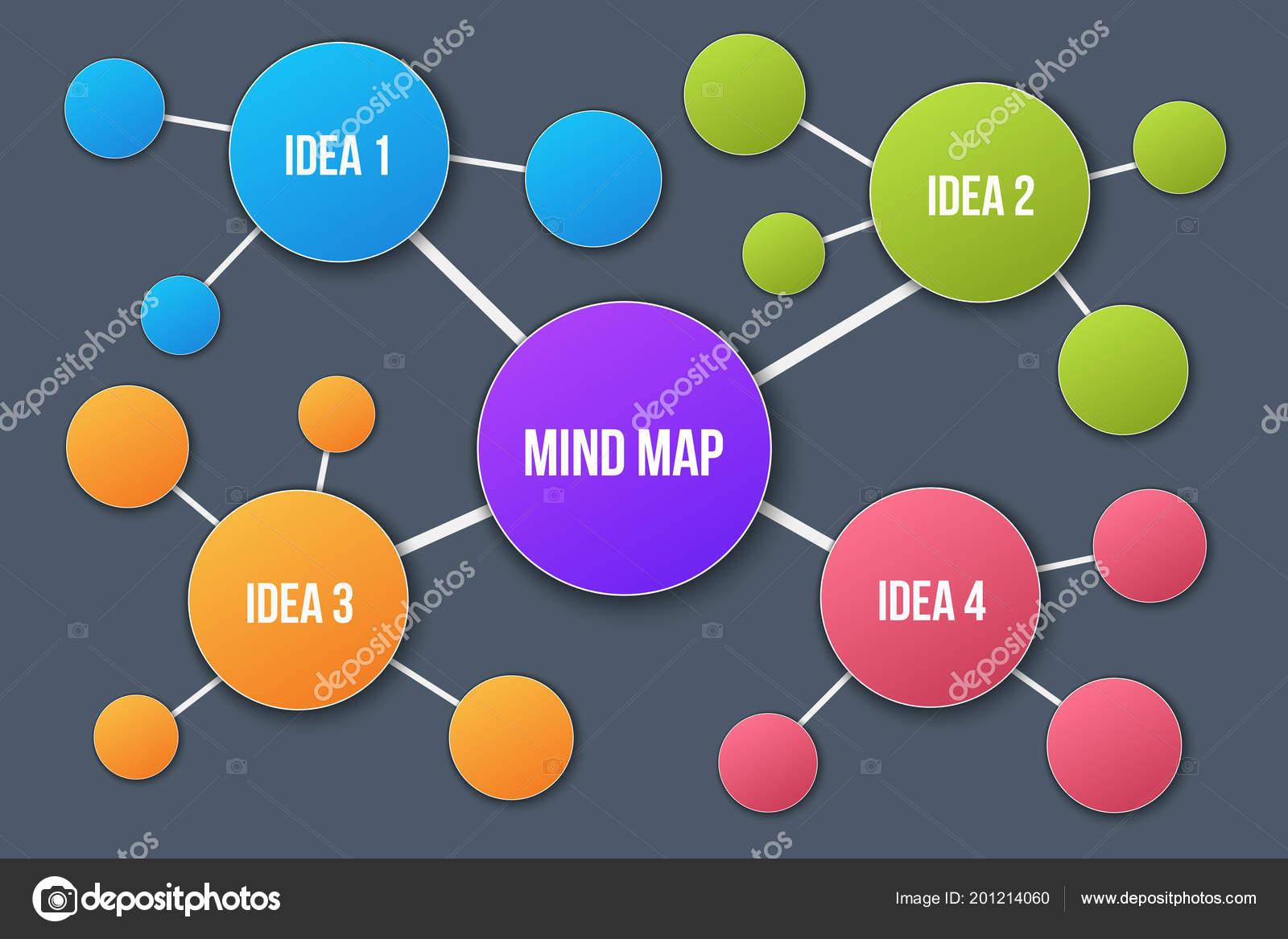 Ilustración de vector creativo de plantilla de infografía mapa mente ...