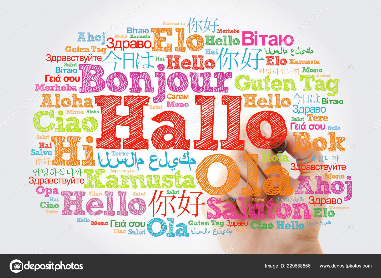 The Word Hello In Different Languages