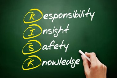 RISK - Responsibility Insight Safety Knowledge, acronym business concept on blackboard