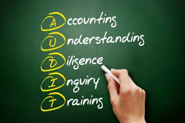 AUDIT - Accounting, Understanding, Diligence, Inquiry, Training acronym, business concept on blackboard