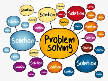 Problem solving aid mind map flowchart, business concept for presentations and reports