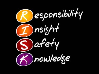 RISK - Responsibility Insight Safety Knowledge, acronym business concept