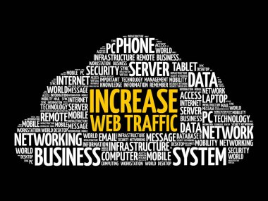 Increase web traffic word cloud collage