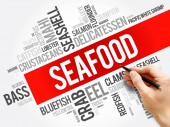 Photo Seafood word cloud collage