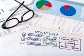 Fotografie Strategie obchodního plánu obchodní plánování obchodní grafy, pruhový graf dat analýza plánování