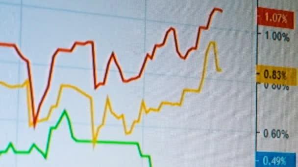 Internetes kereskedelmi Crypto valuta grafikon