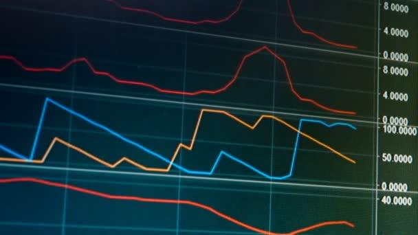 Élő grafikon diagram az internetes kereskedelmi valuta