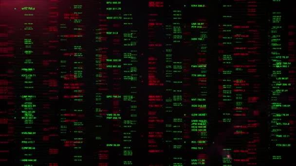 Virtuális megjelenítés Monitoring Financial Stock Market Árak