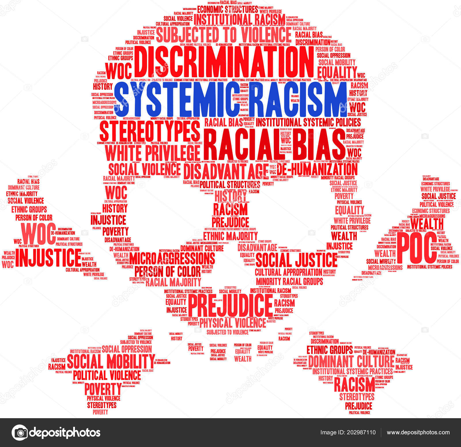 ethnic groups discrimination Hispanics-1- ethnic groups and discrimination by tiffany dade axia university of phoenix hispanics-2- in one generation hispanics explored, colonized over half the earth and water.