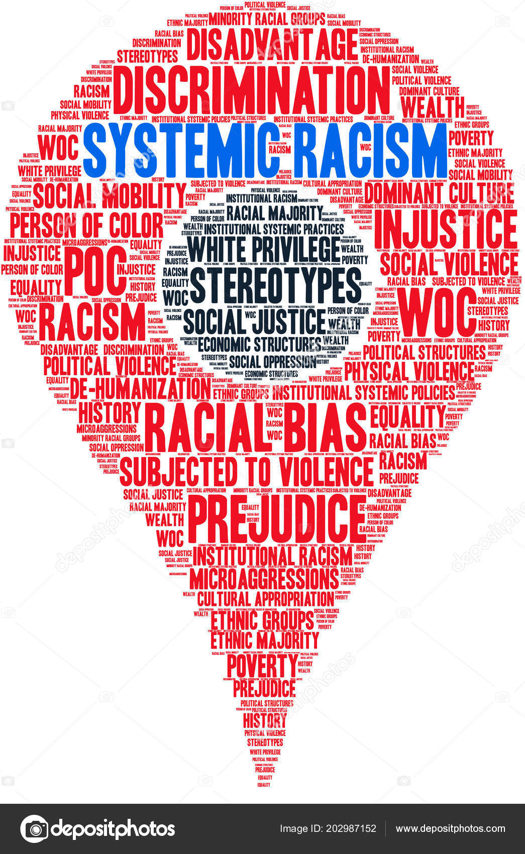 racial stereotyping Common stereotypes racial profiling  one of the more common stereotype examples is stereotypes surrounding race for example, saying that all blacks are good at sports is a stereotype, because it's grouping the race together to indicate that everyone of that race is a good athlete.