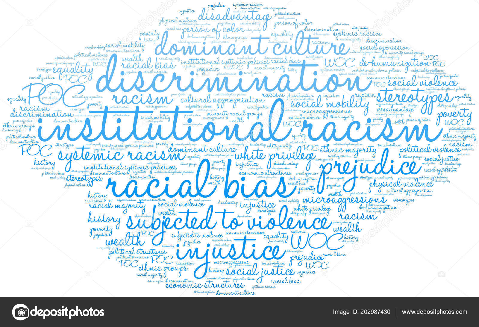 why is institutional racism so important Institutional racism is a pattern of social institutions — such as governmental organizations, schools, banks, and courts of law — giving negative treatment to a group of people based on their race.