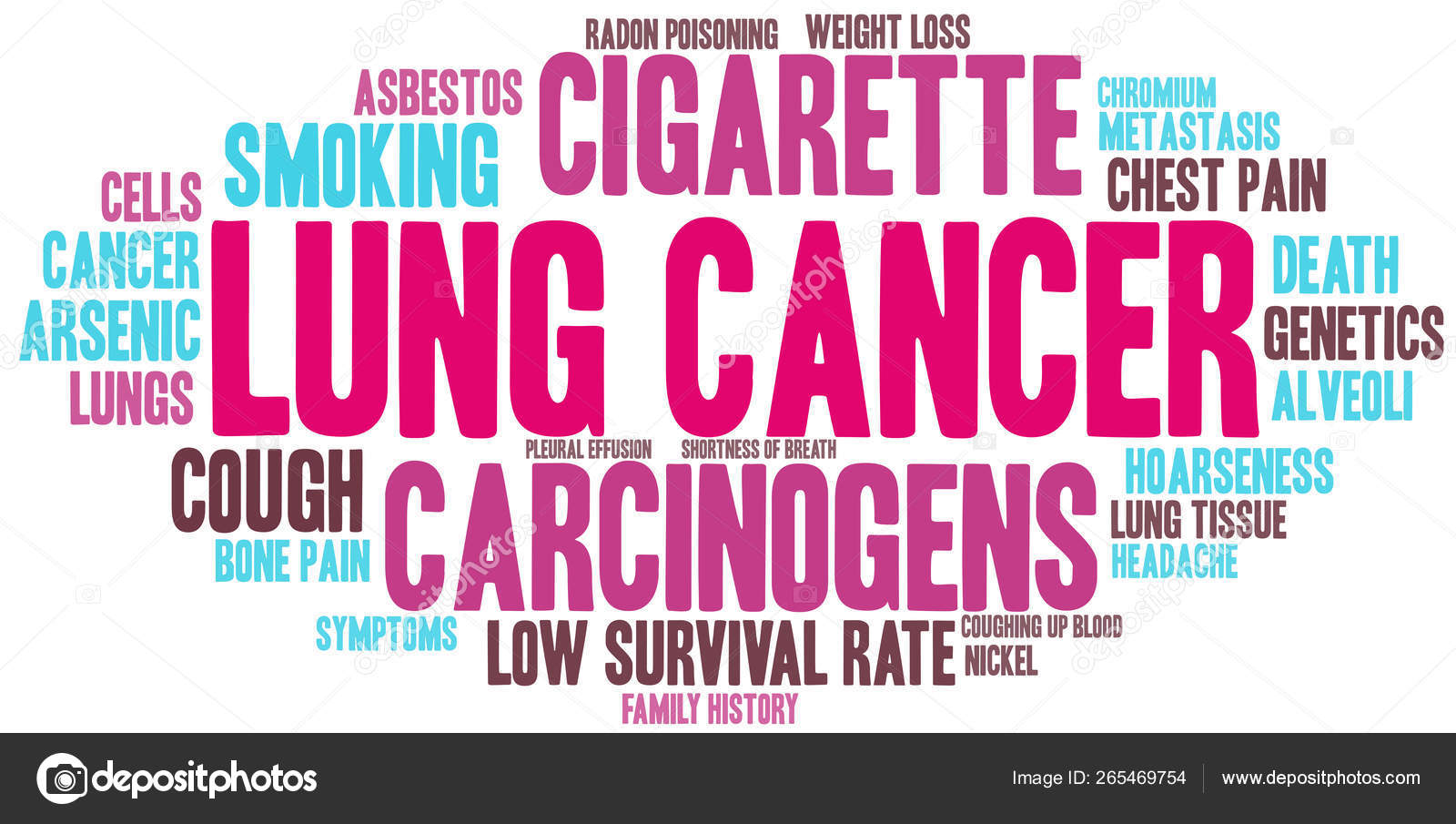 Lung Cancer Word Cloud — Stock Vector © arloo #265469754
