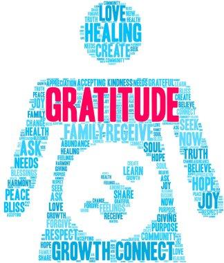 Gratitude Word Cloud