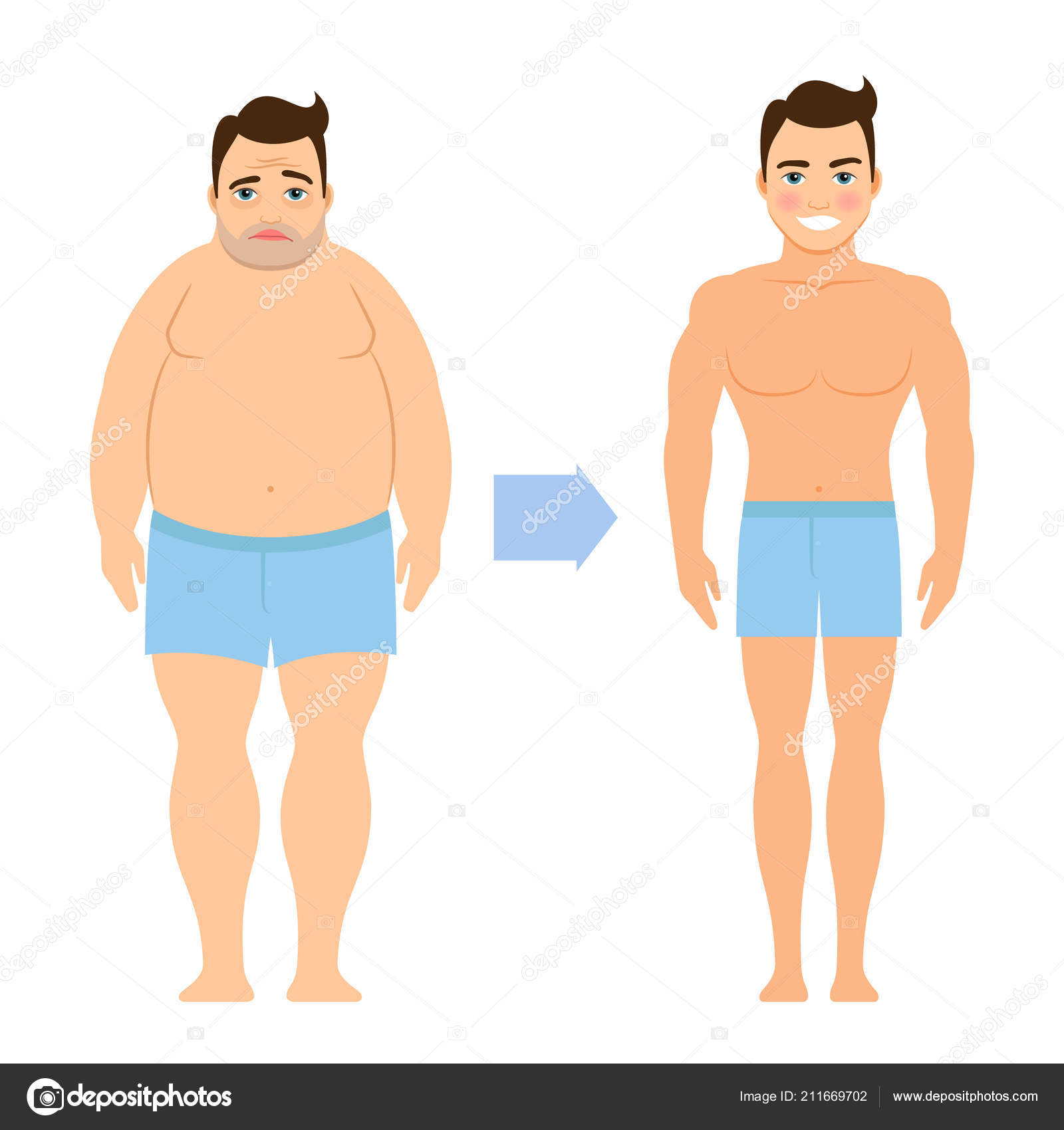 Man Before And After Weight Loss Stock Vector C Ssstocker 211669702