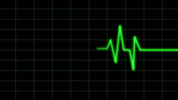4 k srdeční tep kardiogram, srdeční monitor Ekg elektrokardiogramu puls
