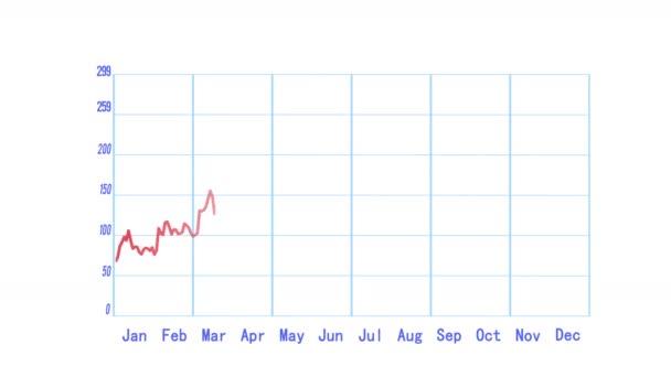 4 k obchodní Data trend Graph, finanční údaje a grafy ukazují zvýšení