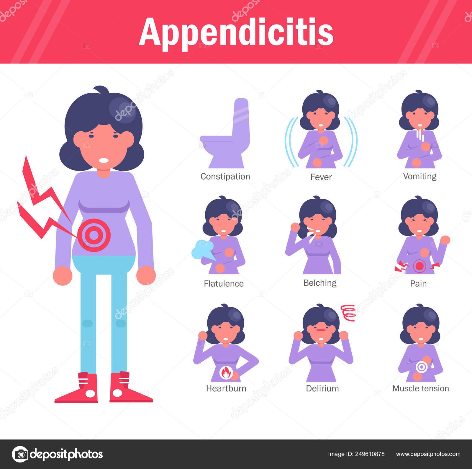 Apendice sintomas em portugues