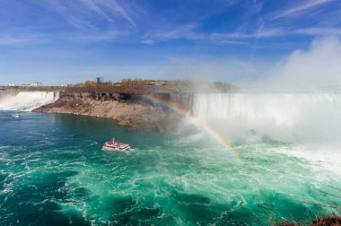 View at Niagara Falls from Canadian side at summer time