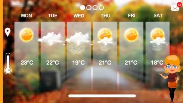 Předpověď počasí v vektorové animace