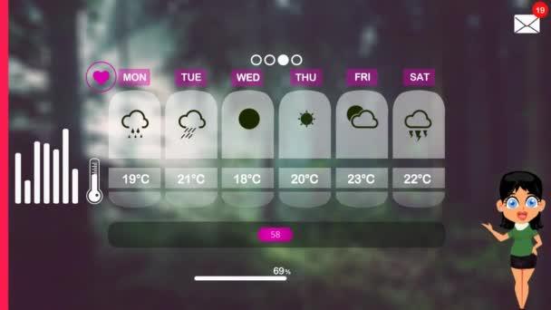 Időjárás-előrejelzés, a vektor-animáció