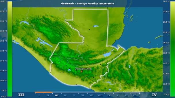 Átlaghőmérséklet havonta a Guatemala területen animált legenda - angol felirat: ország és a főváros neve, leírás megjelenítése. Számítások Sztereografikus vetület