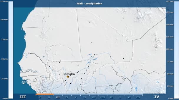 Precipitation by month in the Mali area with animated legend - English  labels: country and capital names, map description  Stereographic projection