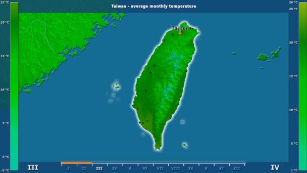 Átlaghőmérséklet havonta a Tajvan területén animált legenda - angol felirat: ország és a főváros neve, leírás megjelenítése. Számítások Sztereografikus vetület