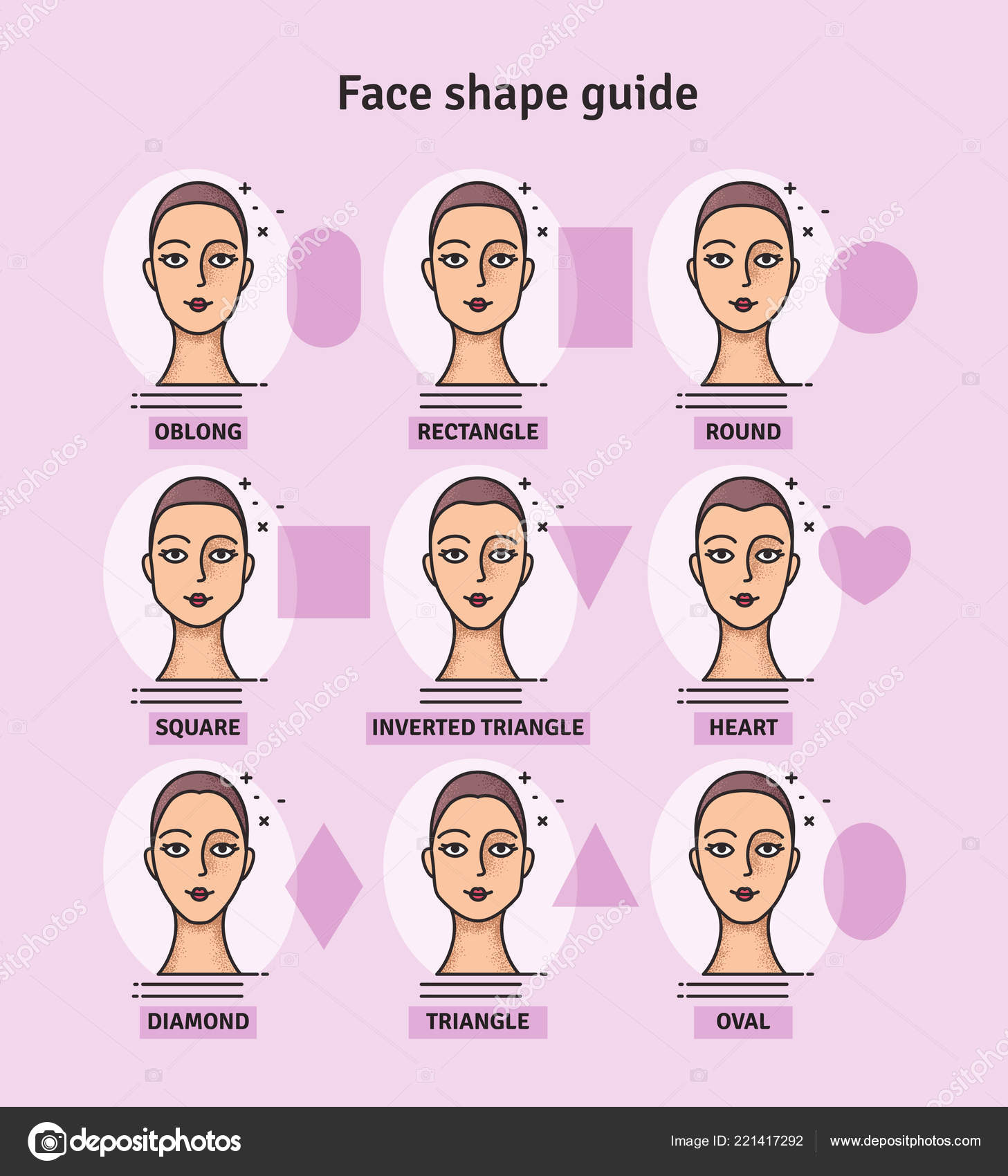 Astonishing Pictures Different Face Shapes Face Shape Guide Set Different Natural Hairstyles Runnerswayorg