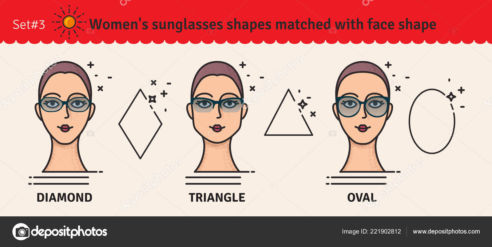 242ec4525d4 Vector illustration.– stock illustration. Set 3. Sunglasses shapes guide. Womens  sunglasses shapes matched with face shape. Various