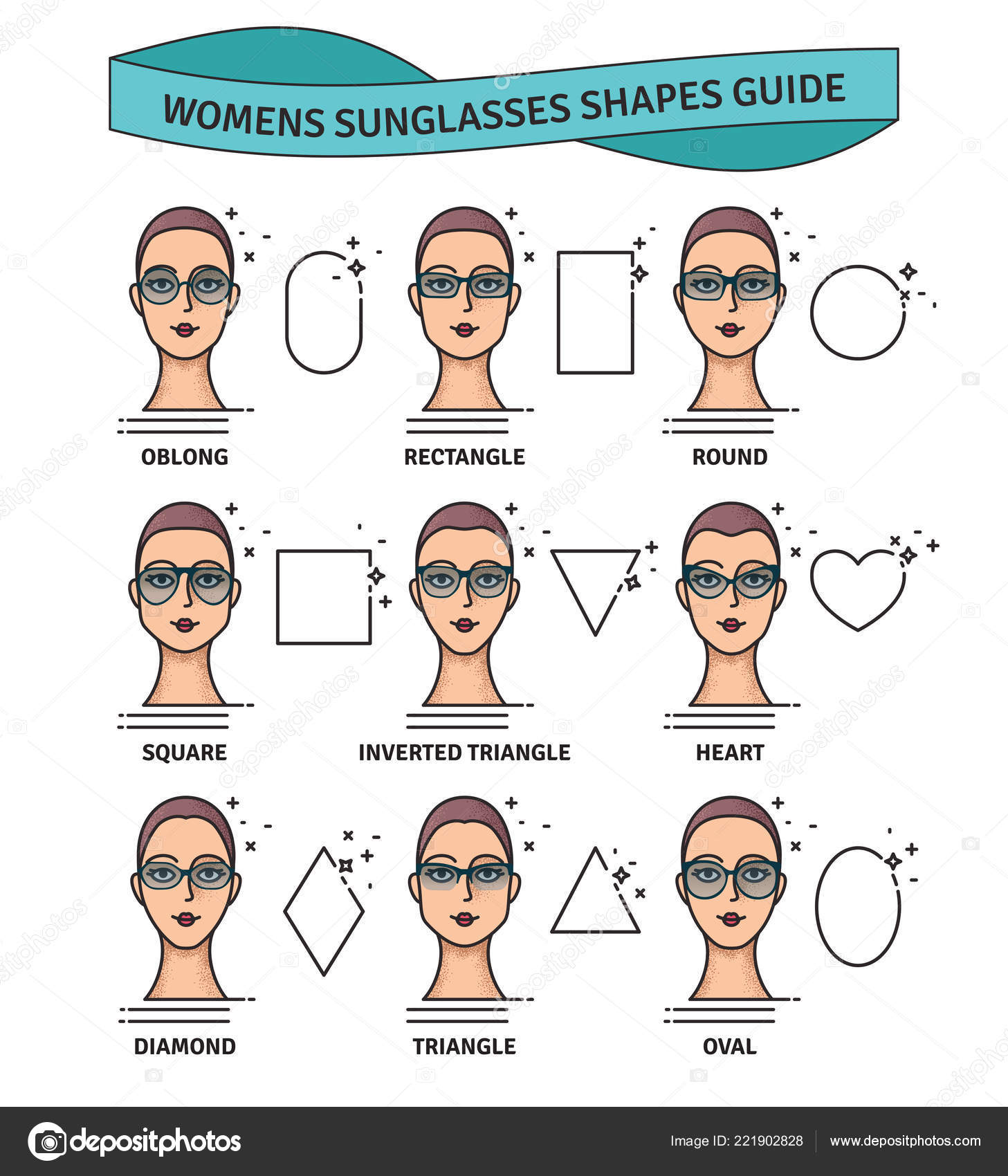 46076c1087 Sunglasses shapes guide. Womens sunglasses shapes matched with face shape.  Various forms of sunglasses