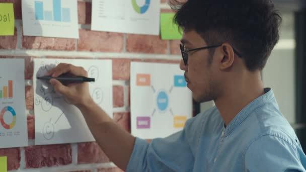Ázsiai kreatív ember rajz munkatervet papíron fórumon. Fiatal szakmai üzleti férfi hiszem, és írni információs emlékeztető papírra tégla, üzleti helyzet, indítás Loft irodai koncepció.