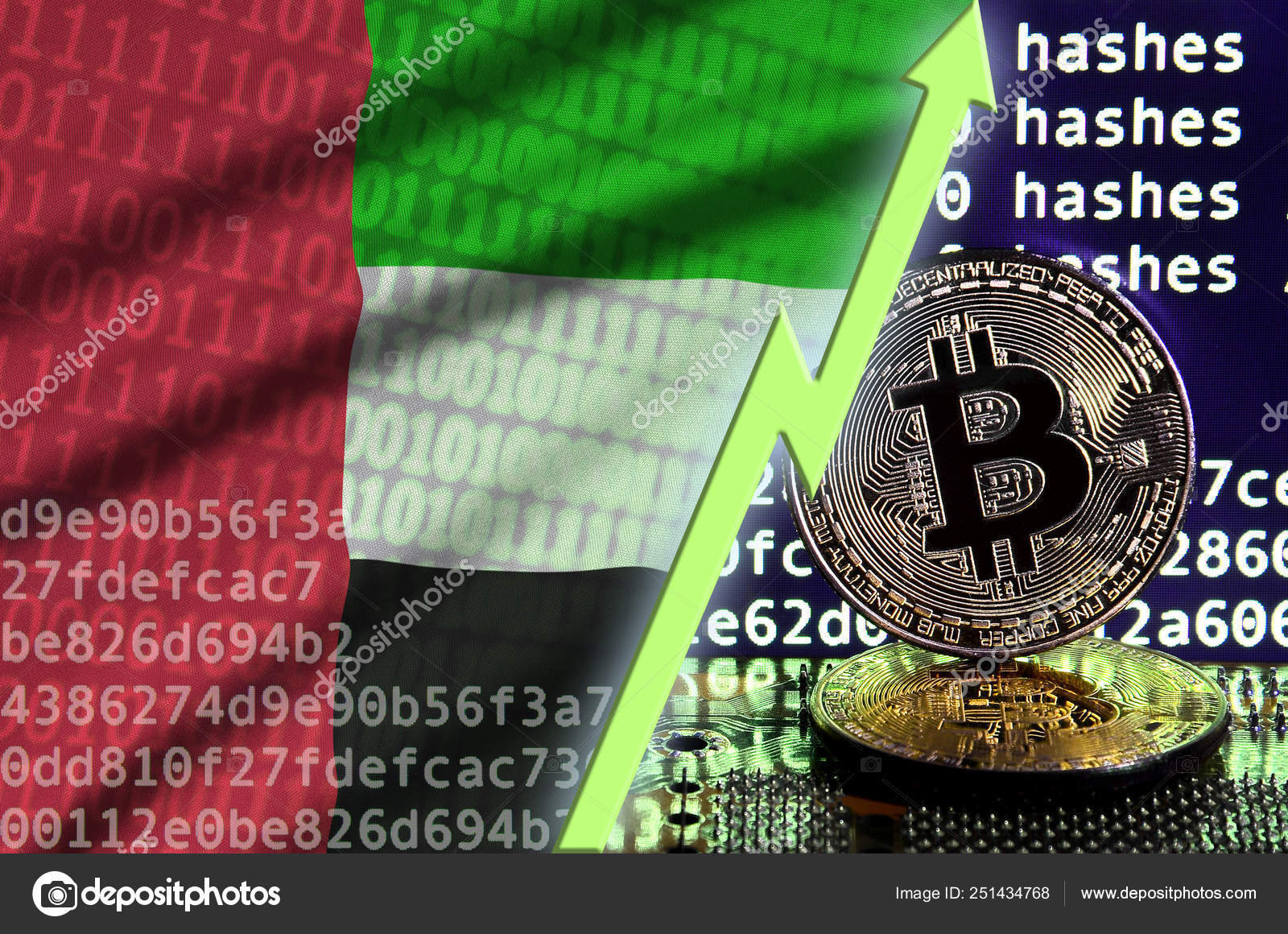 best place to buy cryptocurrency in united arab emirates