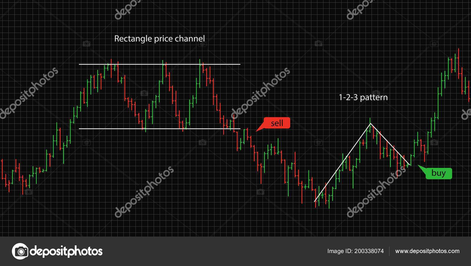 Trading modèle de graphique classique pdf
