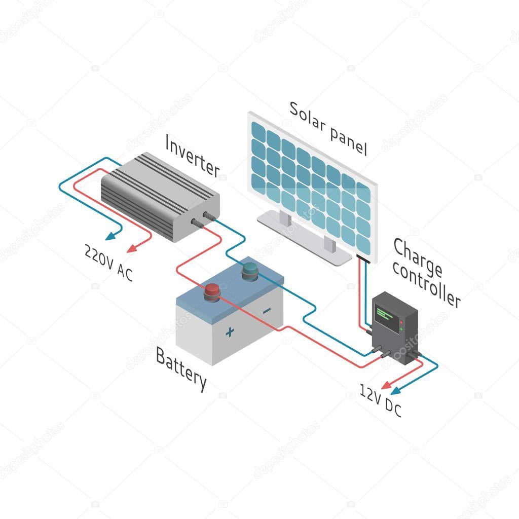 Schema Collegamento Invertitore : Schema collegamento del pannello solare u vettoriali stock