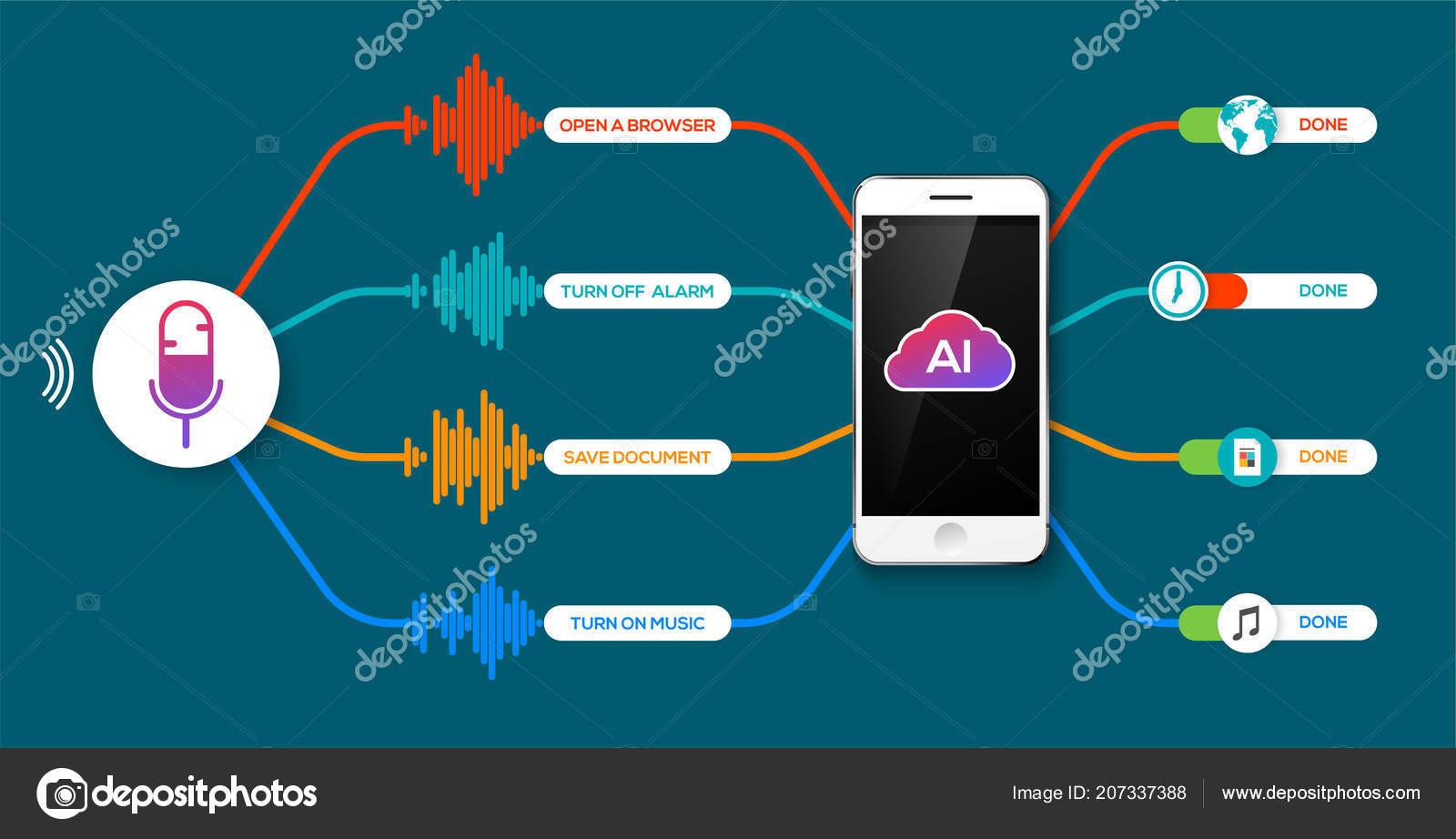 Voice Recognition Infographics Speech Recognition Smart
