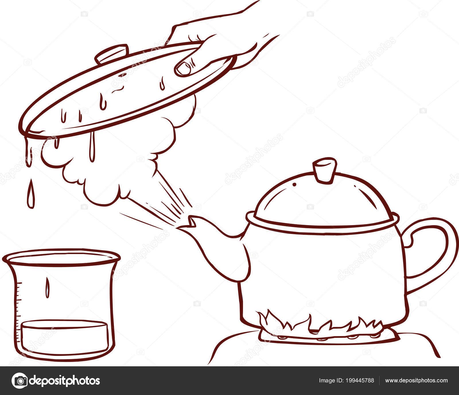 Evaporation Clip Art Wiring Diagrams 19800009 Ts19 Test Set Open Circuit Testing Short Ebay Teapot Clipart Water Stock Vector Corbacserdar Gmail Rh Depositphotos Com