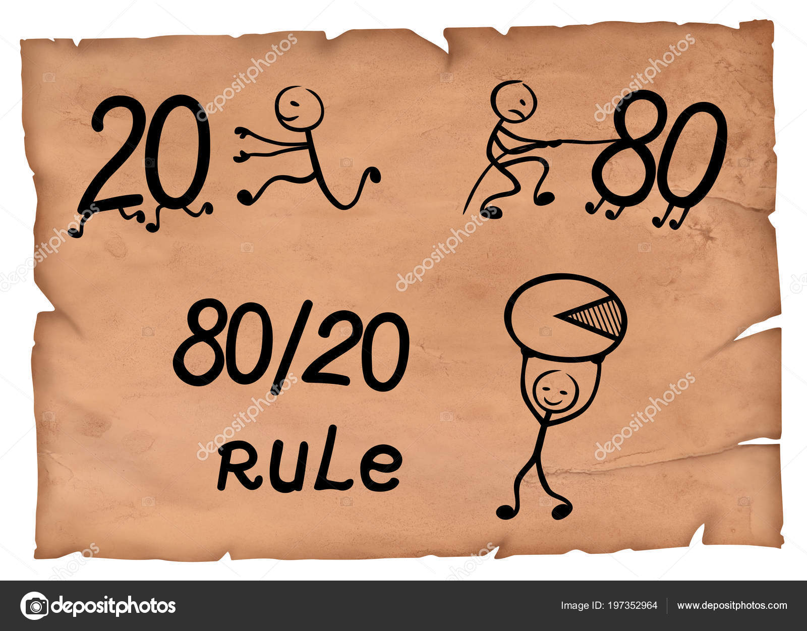 Pravidlo Jednoduche Kresby Ktera Predstavuje Princip Pareto Pergamen